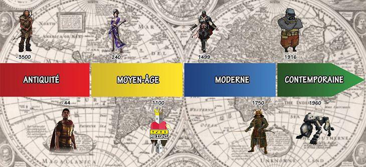 Table-ronde - L'Histoire vue par les jeux vidéo