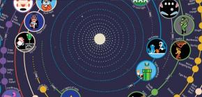 Une galaxie de 700 jeux Nes entre 1984 et 1993