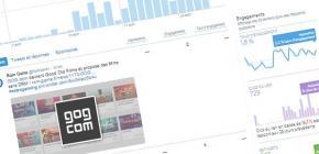 Twitter Analytics - les Statistiques Twitter sont accessibles à tous !