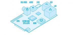 Raspberry Pi et Retro-gaming - la version finale de Recalbox 4.0.0 est disponible !